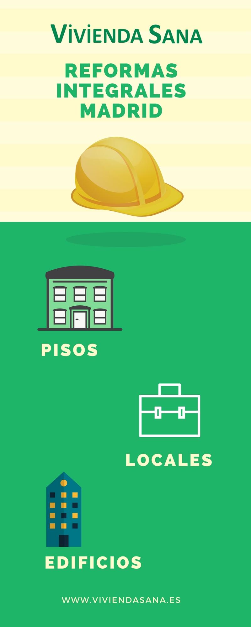 infografia reformas integrales madrid