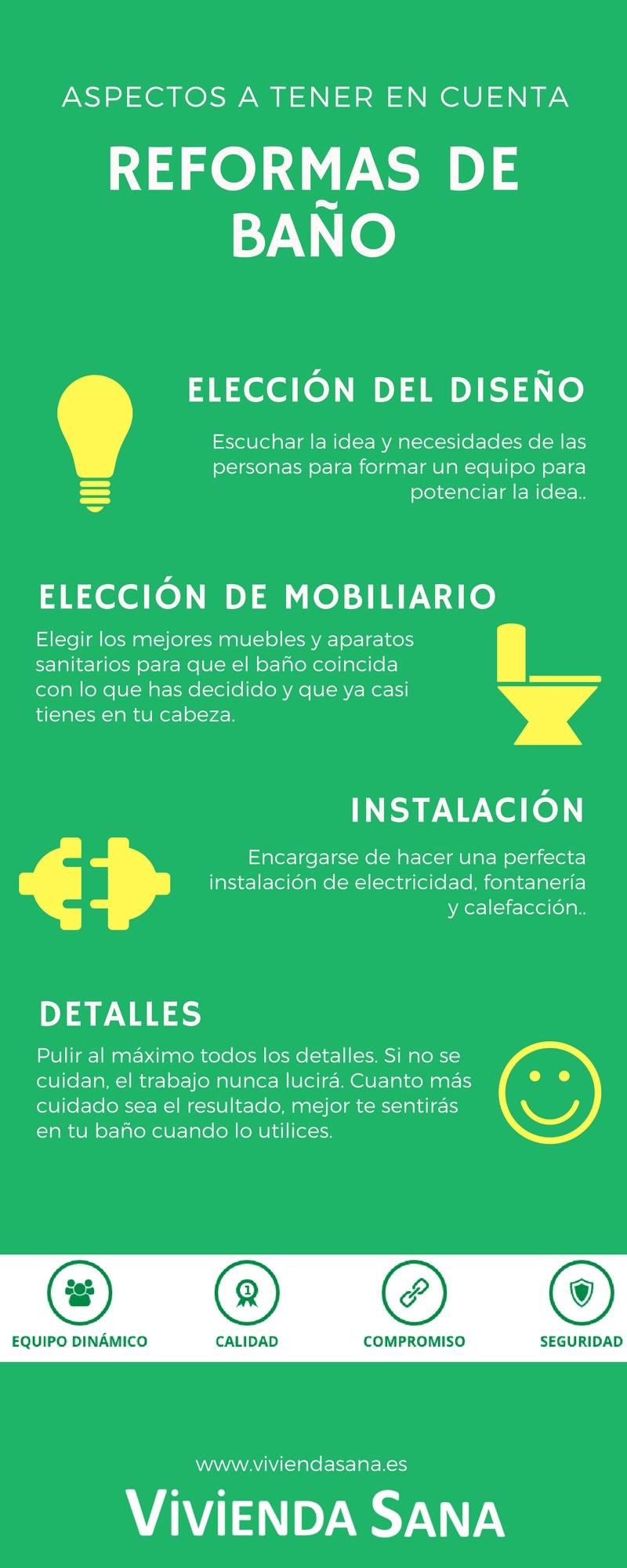 Reformas integrales madrid vivienda sana - Reformas integrales madrid ...